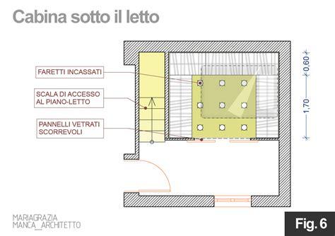 progetti cabine armadio come progettare una cabina armadio architetto digitale