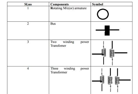 one line diagram symbols single line diagram of an electrical system study