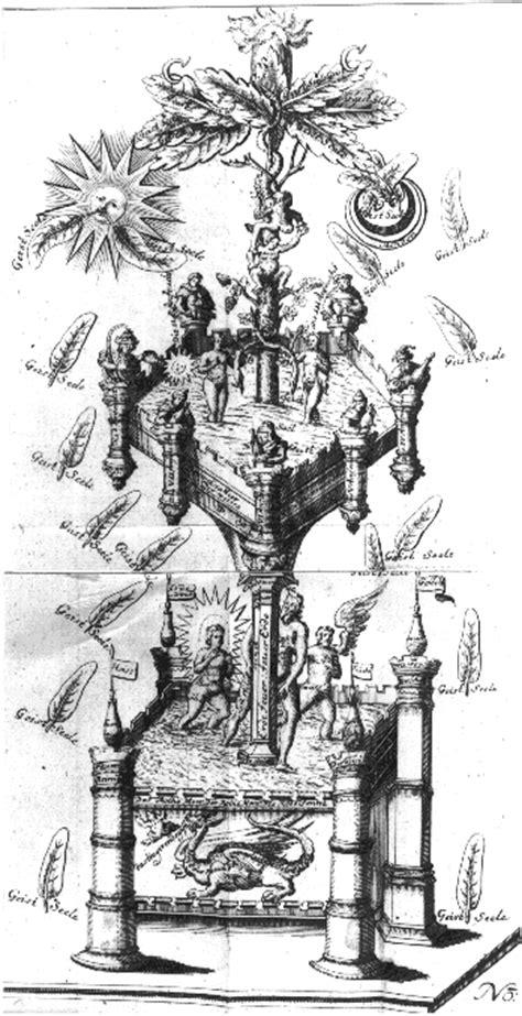 alchemical emblems occult diagrams  memory arts cutup  voynich manuscript ripley scroll