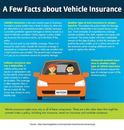 17 Best ideas about Buy Car Insurance on Pinterest   Car