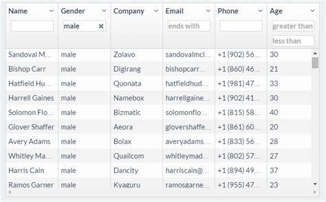 5 best angularjs grid table plugin exles with demos