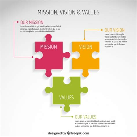 vision statement template free mission vision and values infographic vector free