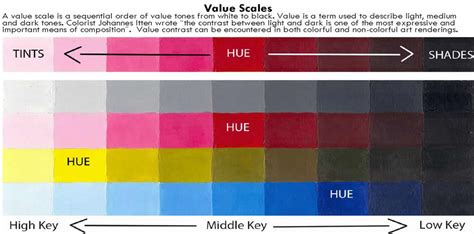 colored definition color studies color applications and definitions part 1