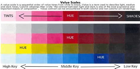 color values colour in value