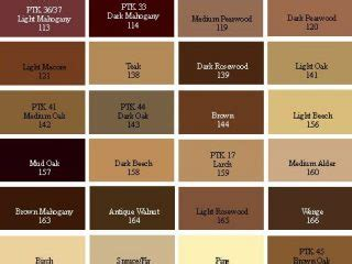 names of brown colors names for brown colors 2019 color trends