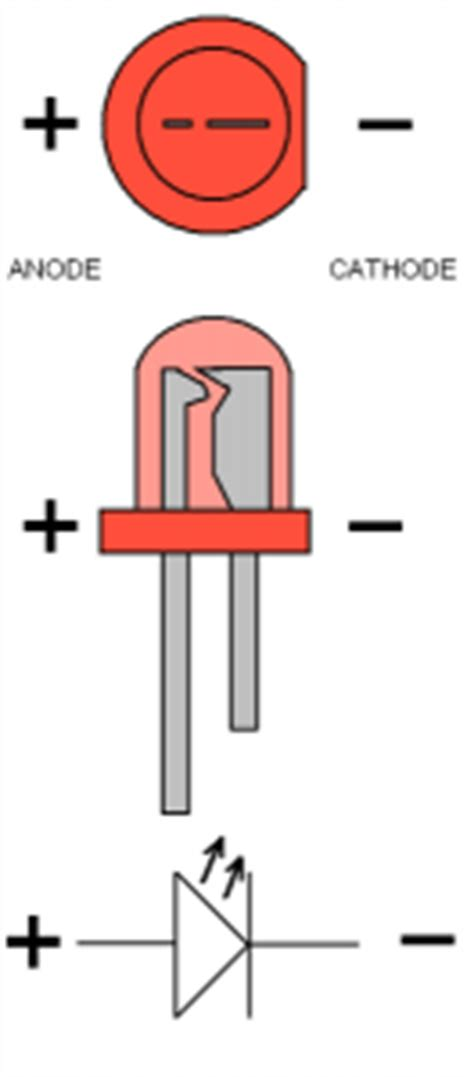 led anode cathode difference between anode and cathode difference between