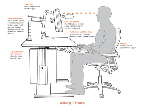 Desk Top Height by Office Ergonomics Part One Setting Up Your Laptop As Your
