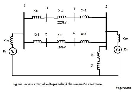 capacitive reactance per phase per unit system practice problem solved for easy understanding power systems engineering