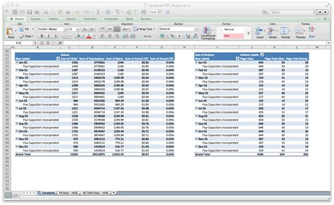 what s a pivot table an easy way to automate your reporting