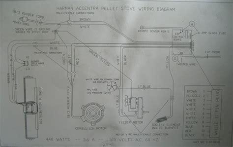 wiring diagram pots free wiring diagrams schematics