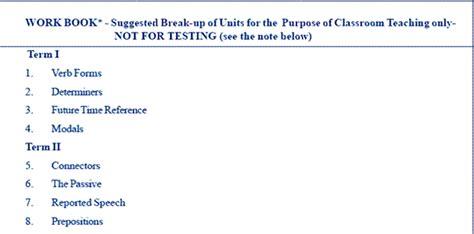 Formal Letter Format Cbse Class 9 Informal Letter Format Cbse Class 10 Format Of Formal Letter Cbse Class 7 Curriculum Vitae Cv