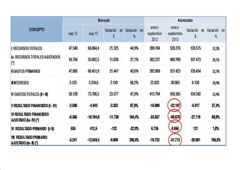 jurisprudencia fiscal diciembre 2013 fiscal diciembre 2013