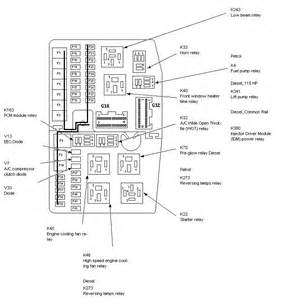 2004 taurus lighter fuse wiring diagram and engine diagram