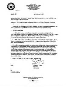 Memorandum Template Usaf Memo On Air Proposals To Realign And Civilian Personnel Functions Digital Library