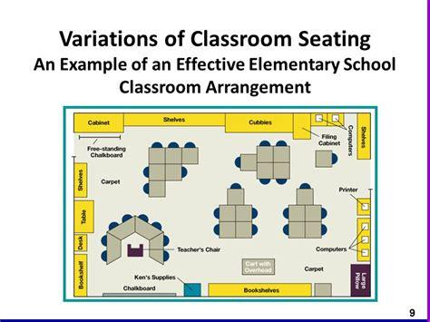 classroom arrangement ppt classroom arragement why class arrangement questions to