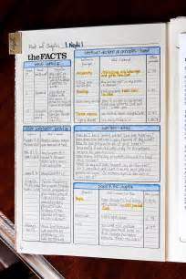 Bible Study Journal Template by One Of A Scripture Journal Tutorial Part 2
