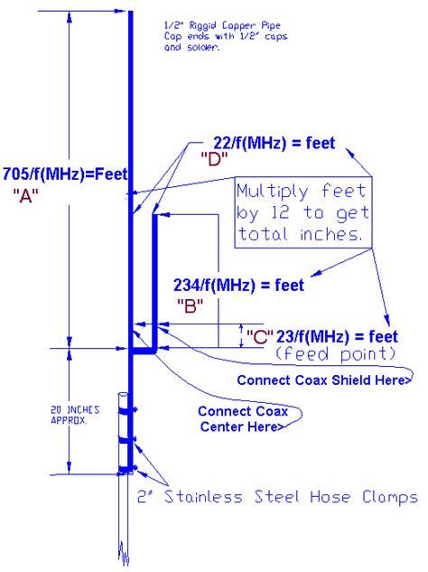 membuat antena tv j pole memiliki fun desain anda sendiri j pole untuk band apapun