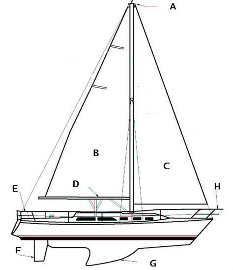 sailing boat parts quiz sailing terminology proprofs quiz