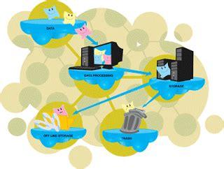 Manajemen Biaya 1 Dan 2 Ed 5 proyek sistem informasi hamsah