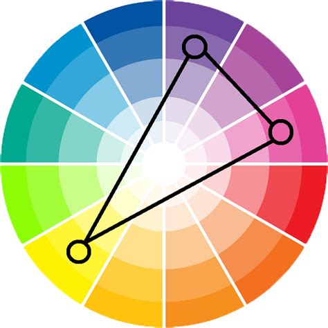 complementary colors split complementary color wheel www pixshark