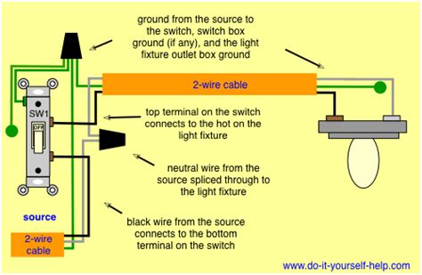 how to wire a switch diagram wiring diagram with description