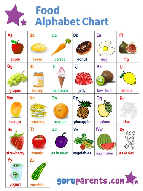 cuisine abc alphabet worksheets for preschoolers abitlikethis