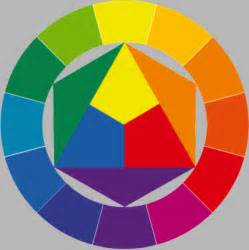 color contrast wheel 1000 images about color צבע on