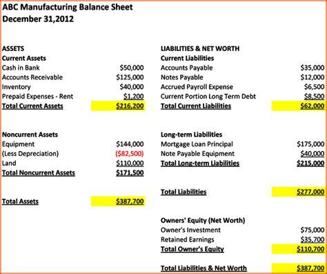sle genogram template rental receipt templates 19 images 6 balance sheet sle