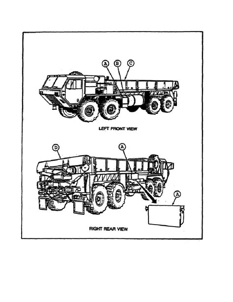 Figure 10 M977 Cargo Vehicle Component Location