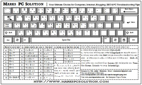 keyboard layout gta 5 rules for bengali typing in pdf bijoy layout marks pc
