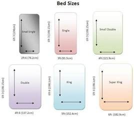 King Size And King Size Bed Measurements King Bed Dimensions King Size Bed The