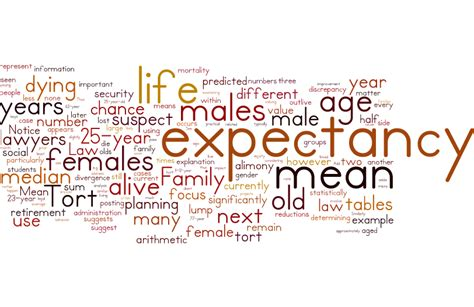 what is the expectancy of a expectancy what does a and is it to use it faculty blogs uf