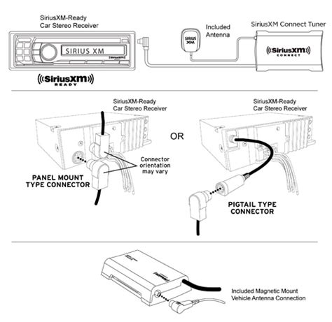 siriusxm sxv300v1 connect vehicle tuner compatible