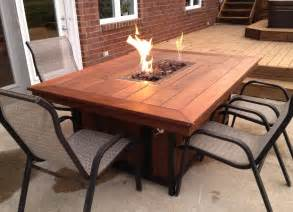 Patio Table With Firepit Backyard Landscaping Ideas Attractive Pit Designs Homesthetics Inspiring Ideas For Your