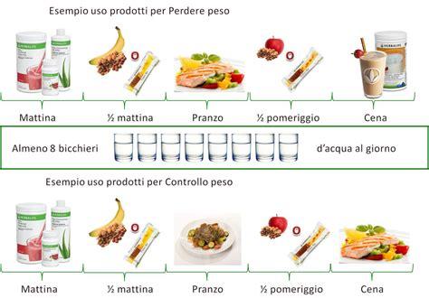 schema alimentare per dimagrire schema herbalife per dimagrire 187 schema dieta herbalife
