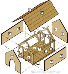 how to build a dog house metric page 2 25 best ideas about metal building house plans on