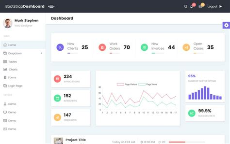 redial bootstrap 4 admin dashboard template by 50 best free bootstrap 4 templates 2018 187 css author