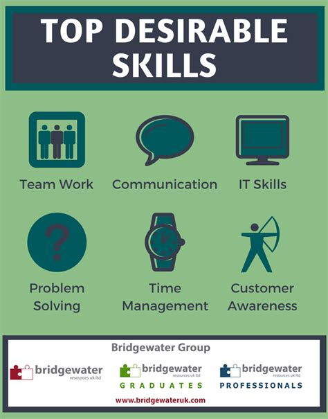 what skills do employers want bridgewater uk