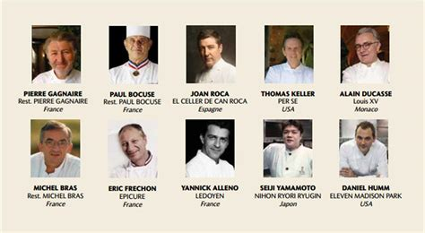 2007s Favorite Chef Is le chef s list 100 of the best chefs in the world