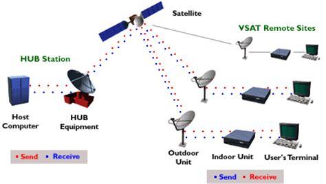 naman electronic system pvt. ltd., broadband internet