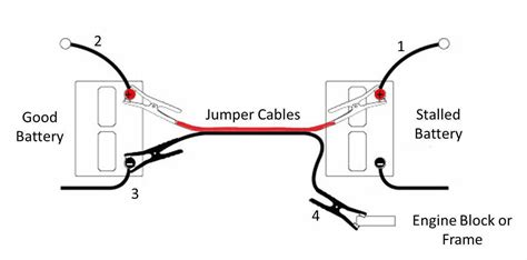 jump diagram 3 easy ways to jumpstart your car