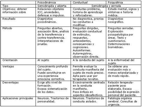 preguntas filosoficas para una persona psicoblog 237 a blog de una licenciada en psicologia