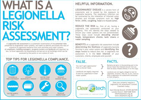 What Is A Legionella Risk Assessment Legionella Uk Cleartech Legionella Risk Assessment Template