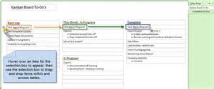 onenote to do list template onenote kanban board one board to rule the tasks lean