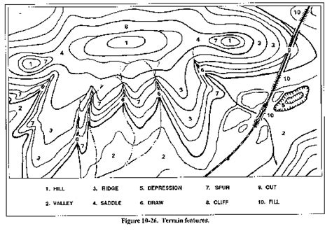 3 supplementary terrain features image gallery terrain features