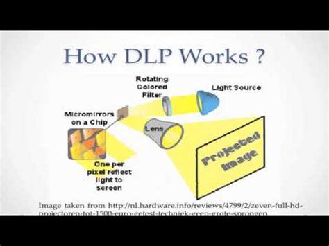 digital light processing 3d printing 3d printing course series episode 9 dlp digital light