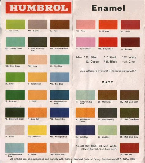 humbrol paint chart chart g c co