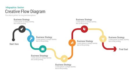 design template flow powerpoint business flow diagram powerpoint and keynote template
