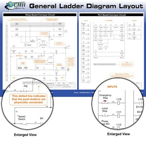 poster layout software electrical reference posters and cards