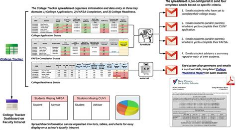 Features Of Spreadsheets by Features Of Ms Excel 2010 Buff